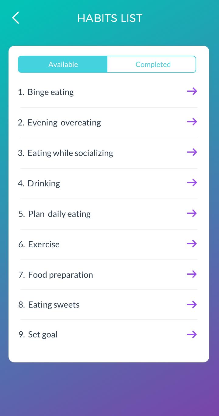 Habits list